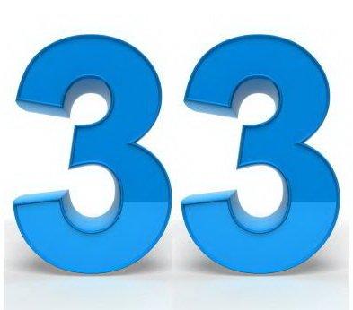 Маршрут №33 может стать жертвой админмашины?