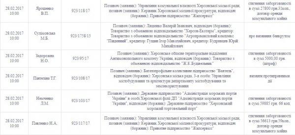 Фирма помощника депутата Назаряна погрязла в долгах