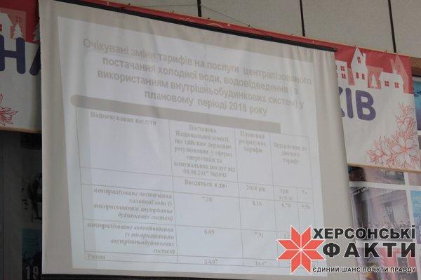 """Децентрализация и экономические реформы: """"Херсонводоканал"""" объяснил повышение тарифа на 2018 год"""