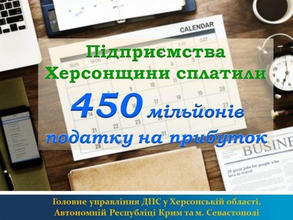 Підприємства Херсонщини сплатили 450 мільйонів податку на прибуток