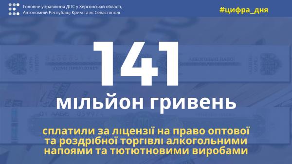 Легальний продаж алкоголю та тютюну додав  141 мільйон гривень громадам Херсонщини