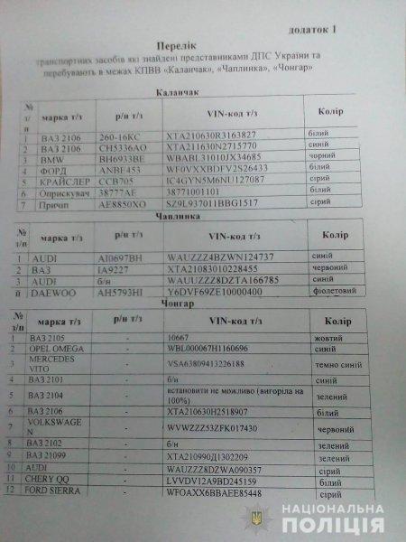 Поліція Херсонщини інформує власників транспортних засобів, які були залишені на пунктах пропуску на адмінмежі з ТОТ АР Крим
