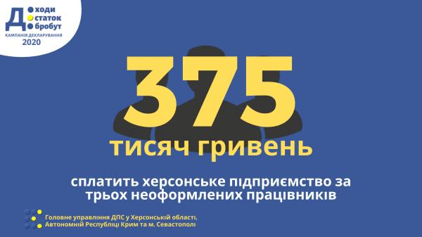 За трьох неоформлених працівників - штраф  375 тисяч гривень
