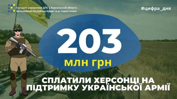 На підтримку армії херсонці сплатили 203 мільйони гривень